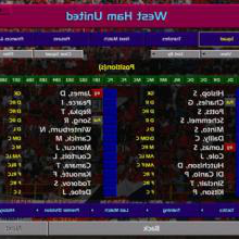 Championship Manager Time Machine